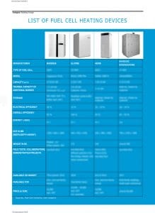 heating-devices-1