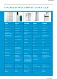 heating-devices-2